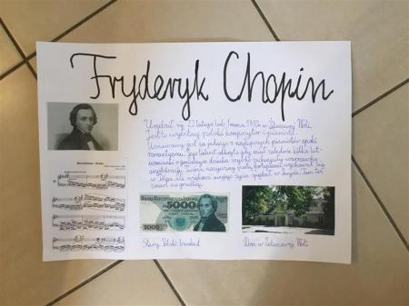 Lekcja muzyki o Fryderyku Chopinie.